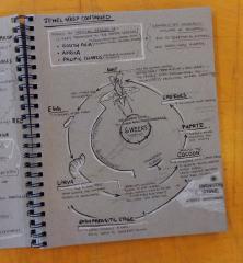 INSECTUM / NSCAD / Kaltenbach / 2014 / K. Robb sketchbook