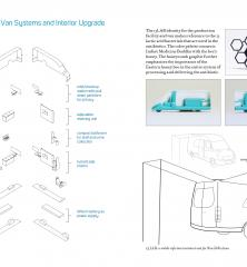Panel van systems and interior upgrade (double page spread from the book INSECTUM) / Ksenia Azanova (BDes 2016)
