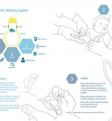 Antibiotic delivery system  (double page spread from the book INSECTUM) / Ksenia Azanova (BDes 2016)